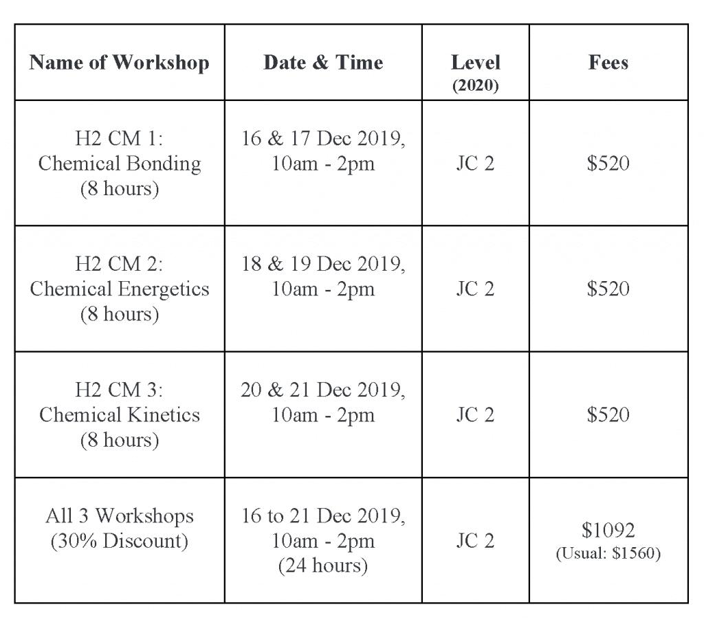 2019 H2 Chemistry Revision Workshops